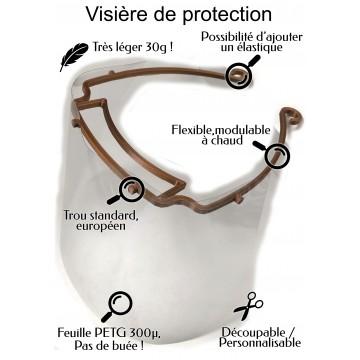 Visière de protection covid-19